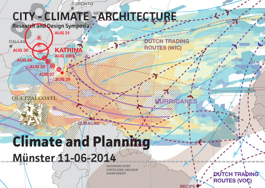 Flyer: Climate & Planning